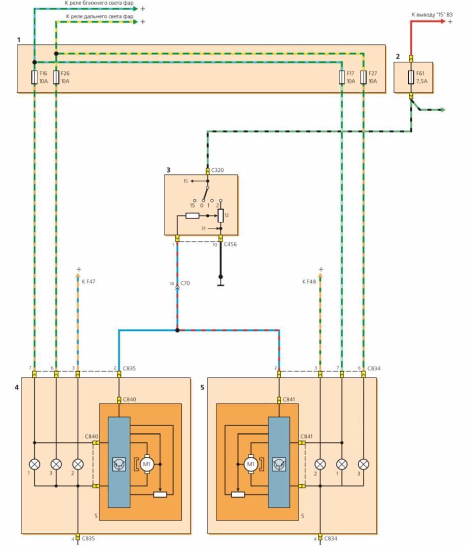 Электросхема корректор фар Ford Focus 1