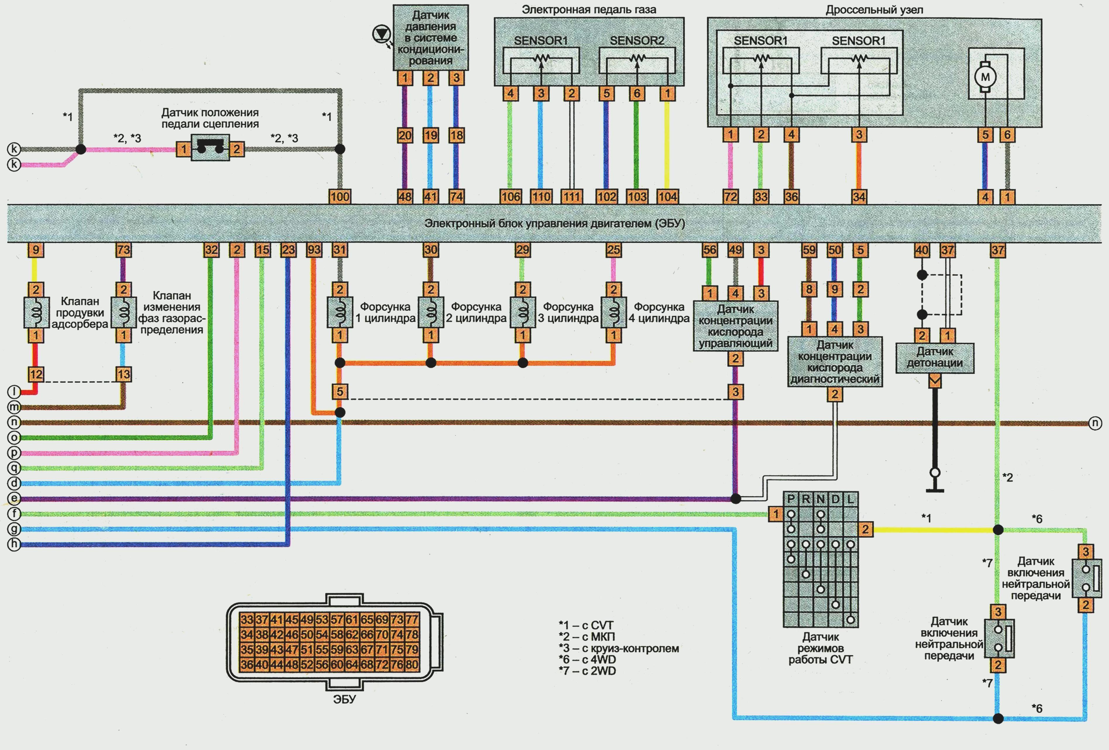 схема электропроводки nissan x trail t30