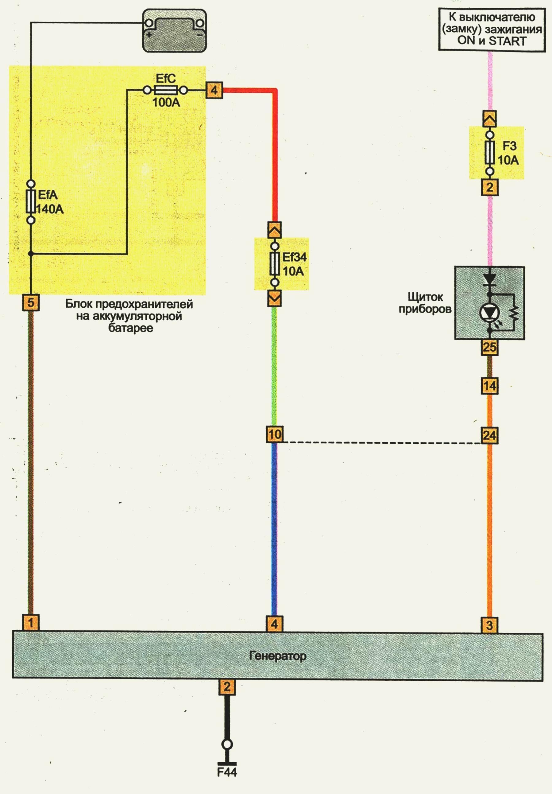 x-trail электрическая схема